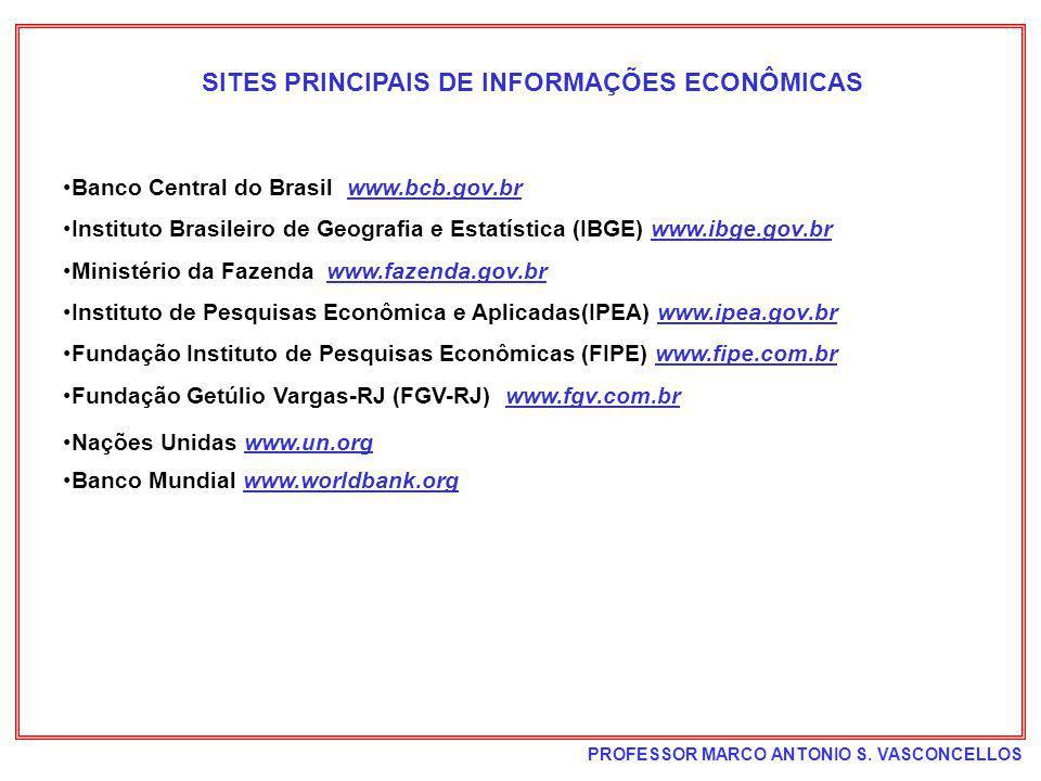PROFESSOR MARCO ANTONIO S. VASCONCELLOS Banco Central do Brasil www.bcb.gov.br Instituto Brasileiro de Geografia e Estatística (IBGE) www.ibge.gov.br