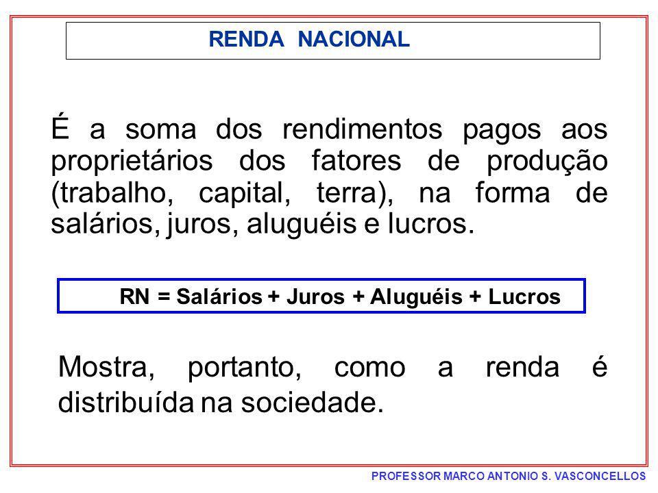 PROFESSOR MARCO ANTONIO S. VASCONCELLOS É a soma dos rendimentos pagos aos proprietários dos fatores de produção (trabalho, capital, terra), na forma