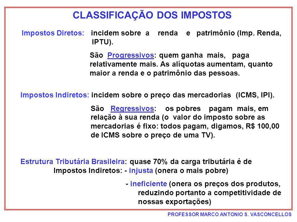 PROFESSOR MARCO ANTONIO S. VASCONCELLOS CLASSIFICAÇÃO DOS IMPOSTOS Impostos Diretos: incidem sobre a renda e patrimônio (Imp. Renda, IPTU). São Progre
