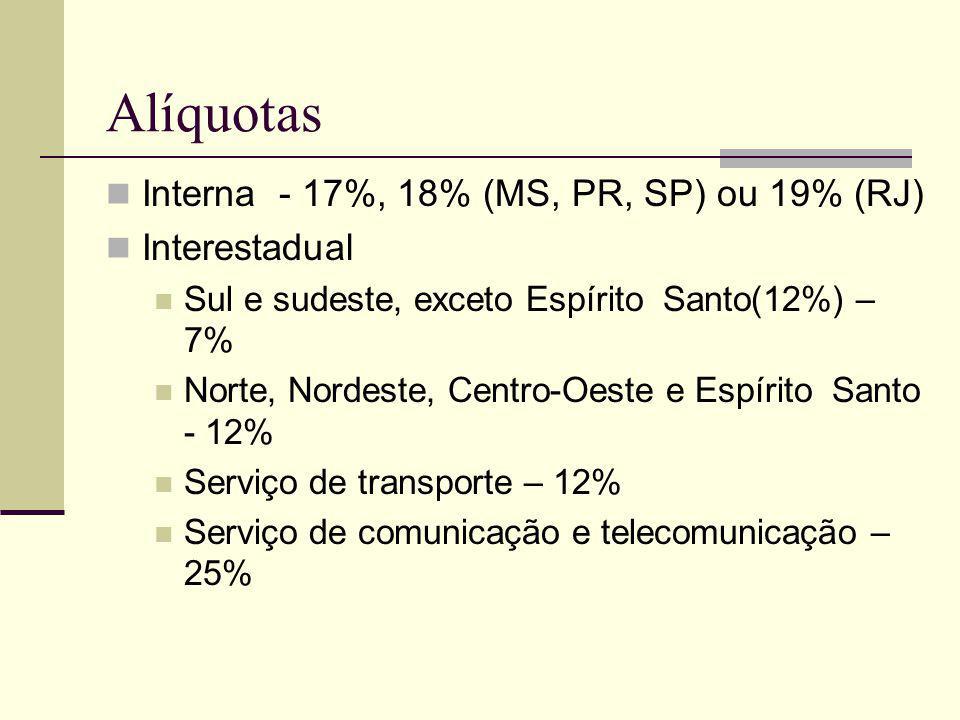 Alíquotas Interna - 17%, 18% (MS, PR, SP) ou 19% (RJ) Interestadual Sul e sudeste, exceto Espírito Santo(12%) – 7% Norte, Nordeste, Centro-Oeste e Esp