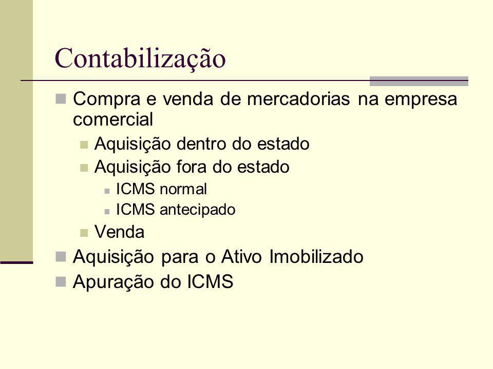 Contabilização Compra e venda de mercadorias na empresa comercial Aquisição dentro do estado Aquisição fora do estado ICMS normal ICMS antecipado Vend
