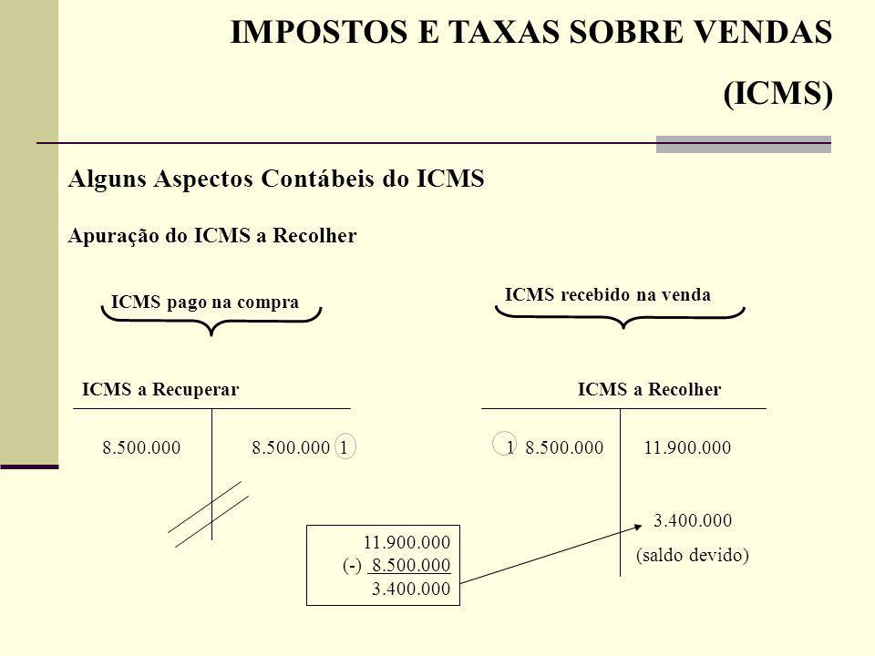 IMPOSTOS E TAXAS SOBRE VENDAS (ICMS) Apuração do ICMS a Recolher ICMS a Recuperar 8.500.000 3.400.000 (saldo devido) ICMS a Recolher 11.900.000 ICMS p
