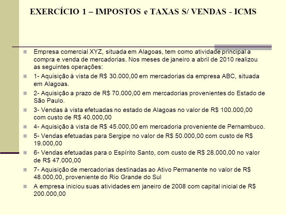 EXERCÍCIO 1 – IMPOSTOS e TAXAS S/ VENDAS - ICMS Empresa comercial XYZ, situada em Alagoas, tem como atividade principal a compra e venda de mercadoria