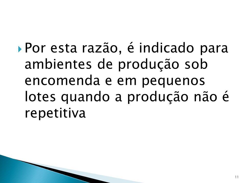 Por esta razão, é indicado para ambientes de produção sob encomenda e em pequenos lotes quando a produção não é repetitiva 11