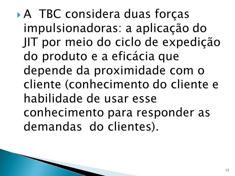 A TBC considera duas forças impulsionadoras: a aplicação do JIT por meio do ciclo de expedição do produto e a eficácia que depende da proximidade com o cliente (conhecimento do cliente e habilidade de usar esse conhecimento para responder as demandas do clientes).
