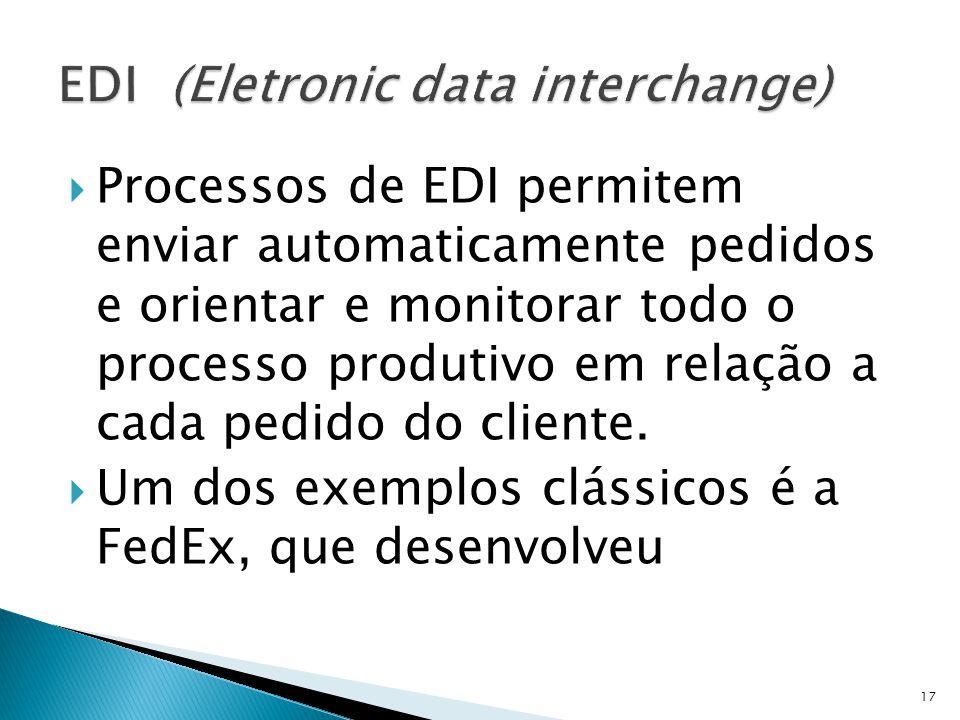 Processos de EDI permitem enviar automaticamente pedidos e orientar e monitorar todo o processo produtivo em relação a cada pedido do cliente.