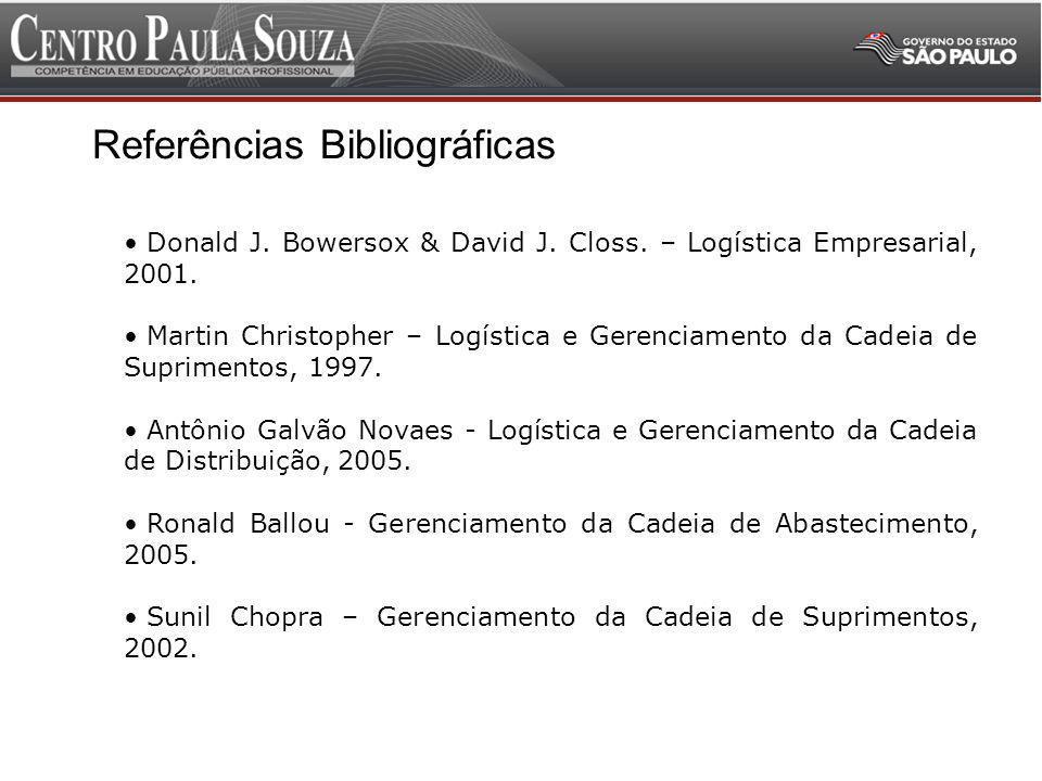 Administração da Cadeia de Suprimentos Referências Bibliográficas Donald J. Bowersox & David J. Closs. – Logística Empresarial, 2001. Martin Christoph