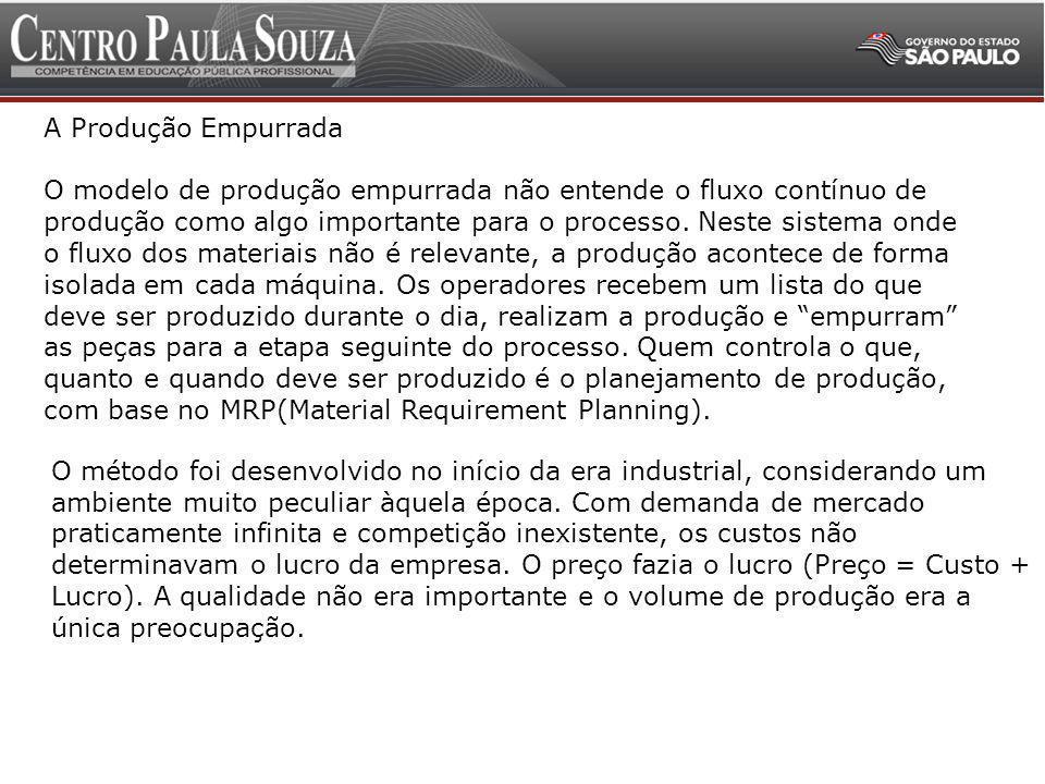 Administração da Cadeia de Suprimentos A Produção Puxada No modelo de produção puxada, a forma como ocorre o fluxo de materiais ganha muita importância.
