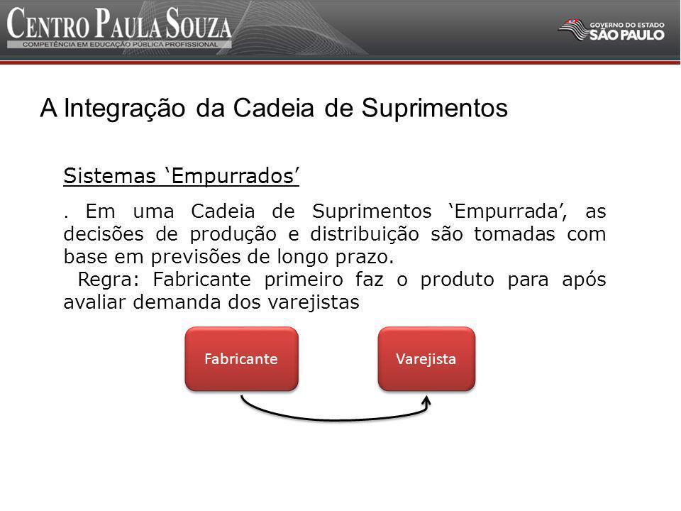 Administração da Cadeia de Suprimentos 3 Sistemas Empurrados.