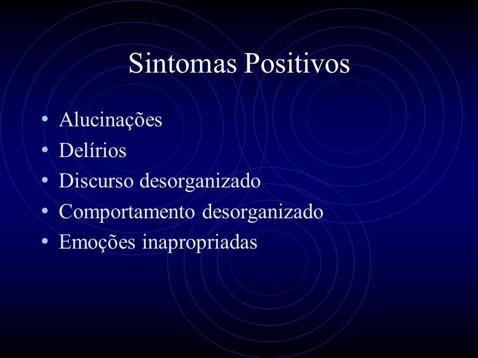 Sintomas Positivos Alucinações Delírios Discurso desorganizado Comportamento desorganizado Emoções inapropriadas