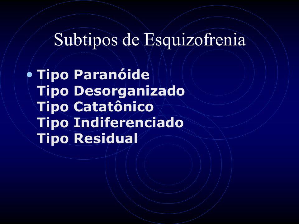 Subtipos de Esquizofrenia Tipo Paranóide Tipo Desorganizado Tipo Catatônico Tipo Indiferenciado Tipo Residual