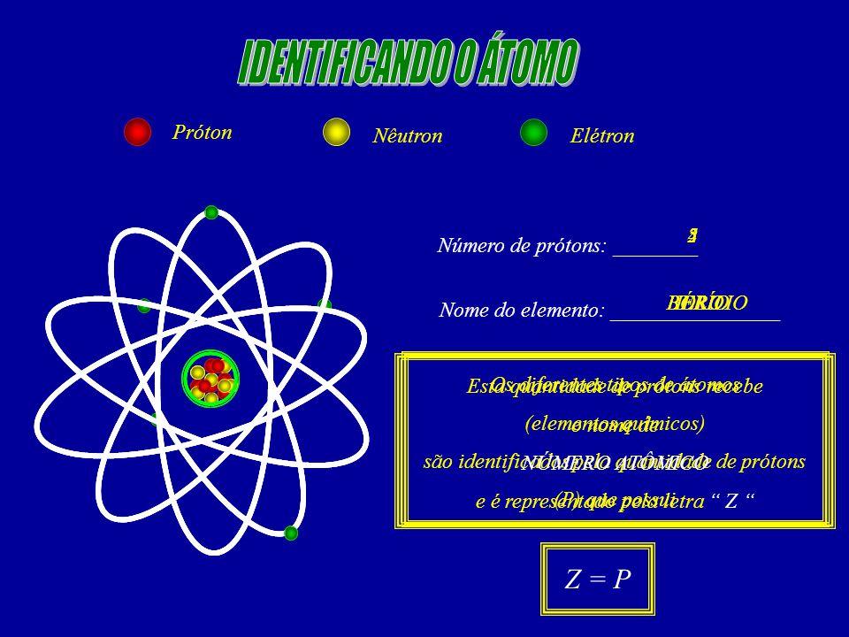 Próton NêutronElétron Número de prótons: ________ Nome do elemento: ________________ 5 BORO 4 BERÍLIO 2 HÉLIO Os diferentes tipos de átomos (elementos químicos) são identificados pela quantidade de prótons (P) que possui Esta quantidade de prótons recebe o nome de NÚMERO ATÔMICO e é representado pela letra Z Z = P