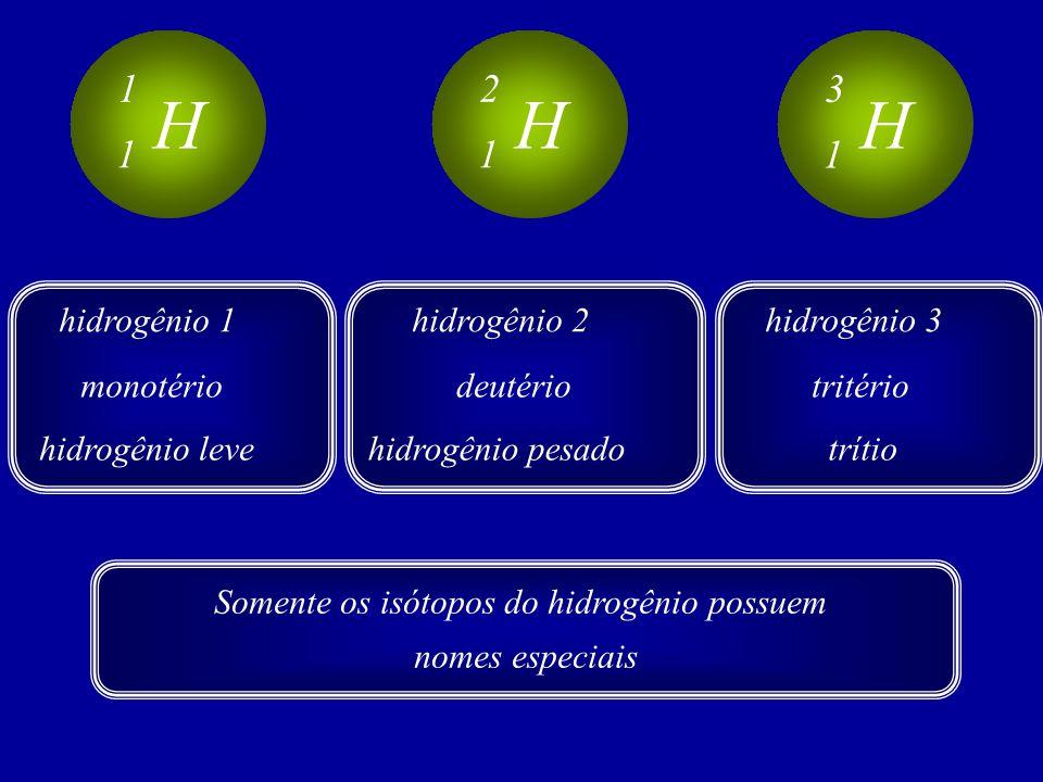 H 1 1 H 2 1 H 3 1 hidrogênio 1 monotério hidrogênio leve hidrogênio 2 deutério hidrogênio pesado hidrogênio 3 tritério trítio Somente os isótopos do hidrogênio possuem nomes especiais