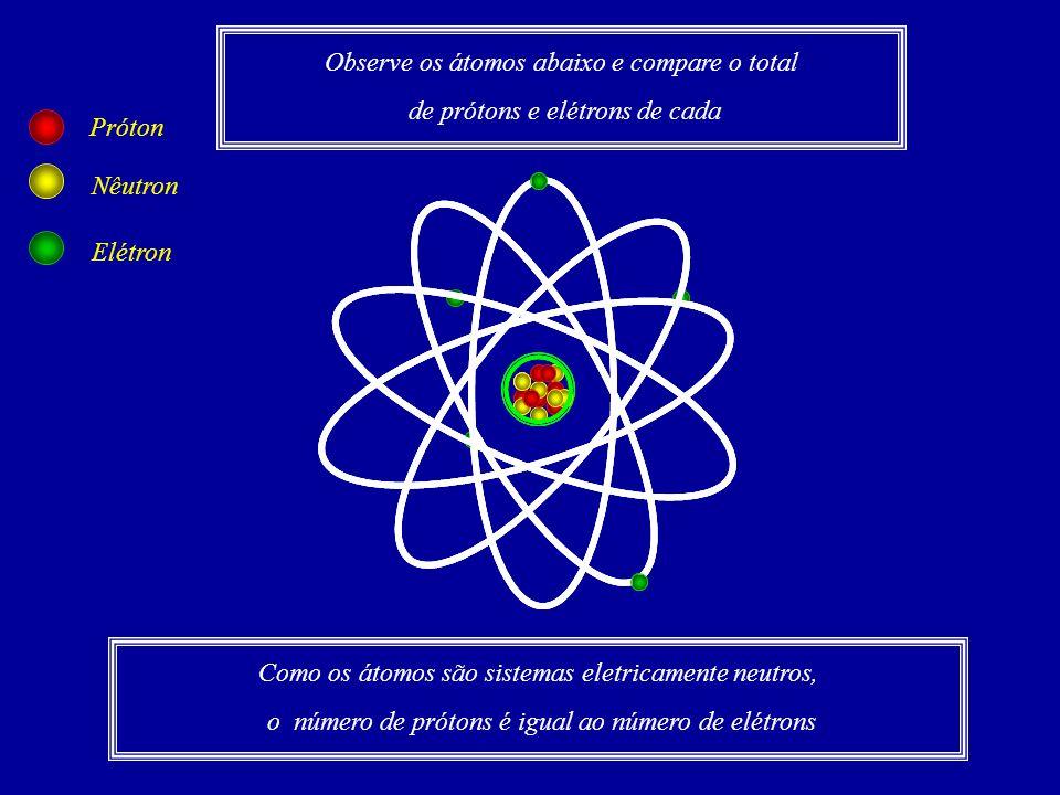 Observe os átomos abaixo e compare o total de prótons e elétrons de cada Como os átomos são sistemas eletricamente neutros, o número de prótons é igual ao número de elétrons Próton Nêutron Elétron
