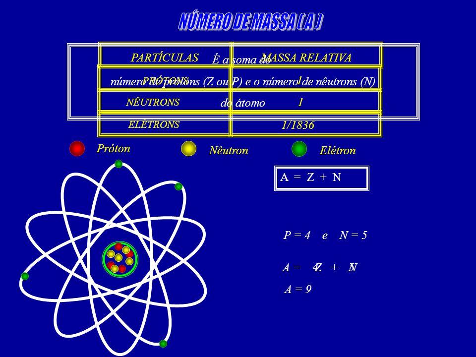 Identifica o orbital (orientação no espaço) do elétron varia de – até + Orbital s possui = 0 Orbital p possui = 1 Orbital d possui = 2 Orbital f possui = 3 0 – 10+ 1 – 2– 10+ 1 + 2 – 3– 2– 10+ 1+ 2+ 3