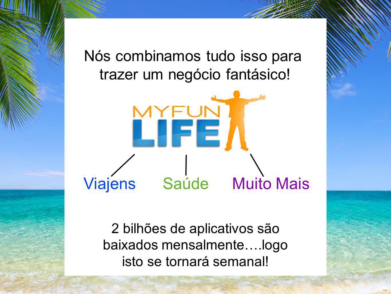 Vamos nos divertir... Formas de se tornar membro MyFunLIFE