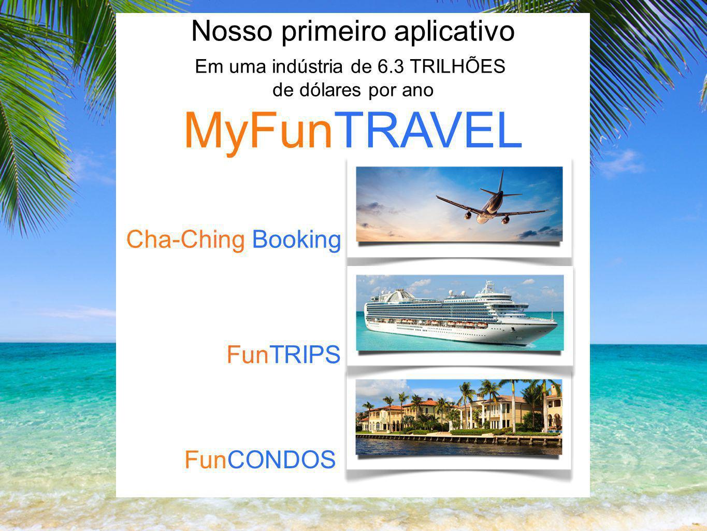 Add social media icons & globe picture Nosso primeiro aplicativo Em uma indústria de 6.3 TRILHÕES de dólares por ano FunTRIPS FunCONDOS Cha-Ching Booking MyFunTRAVEL