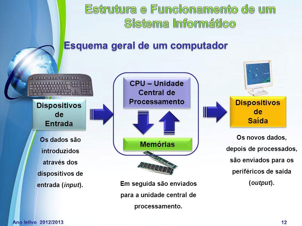 Powerpoint Templates Page 13 Dispositivos de entrada (Input) Dispositivos de entrada (Input) Unidade Central de Processamento CPU Unidade Central de Processamento CPU Memórias ou Dispositivos de armazenamento Memórias ou Dispositivos de armazenamento Dispositivos de saída (output) Dispositivos de saída (output) 2+2 =.