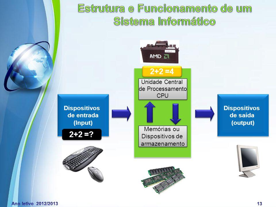 Powerpoint Templates Page 14 Unidade Central de Processamento (CPU) A CPU (Central Processing Unit), ou Unidade Central de Processamento, é o «cérebro» do computador, responsável por controlar e realizar todas as tarefas exigidas pelos utilizadores.