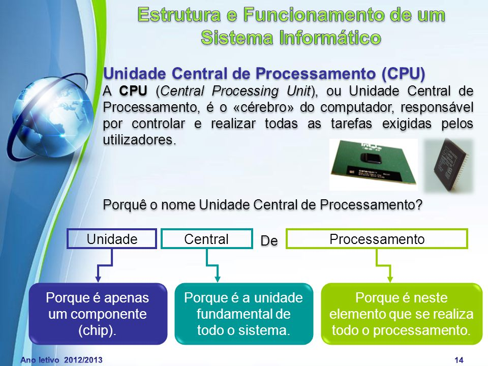 Powerpoint Templates Page 14 Unidade Central de Processamento (CPU) A CPU (Central Processing Unit), ou Unidade Central de Processamento, é o «cérebro