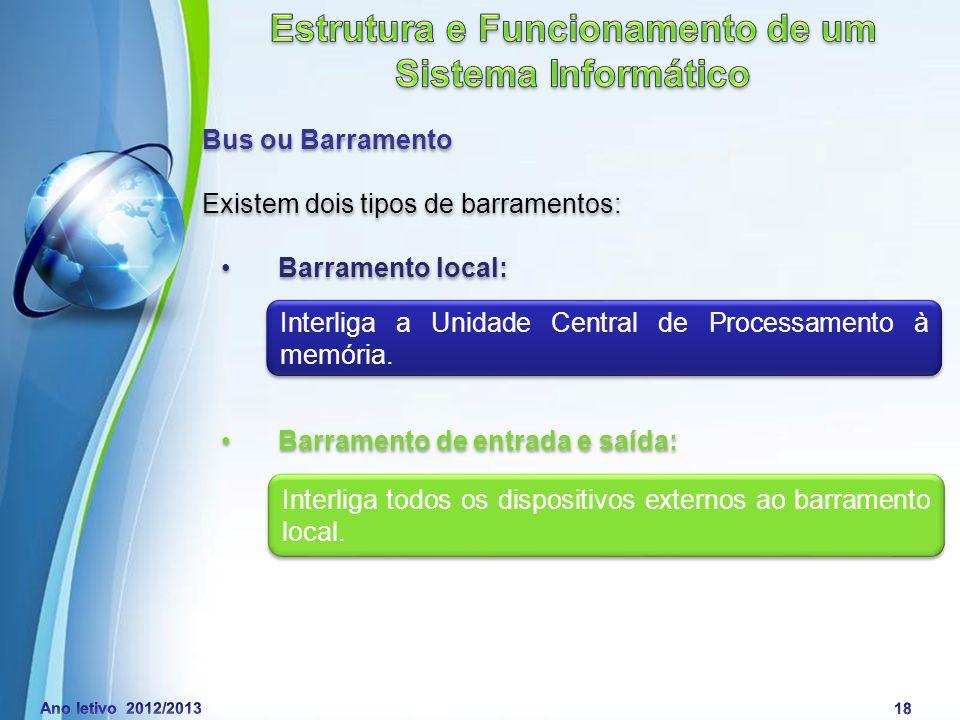 Powerpoint Templates Page 19 Bus ou Barramento Dispositivo de Entrada e Saída Barramento local Barramento de E/S