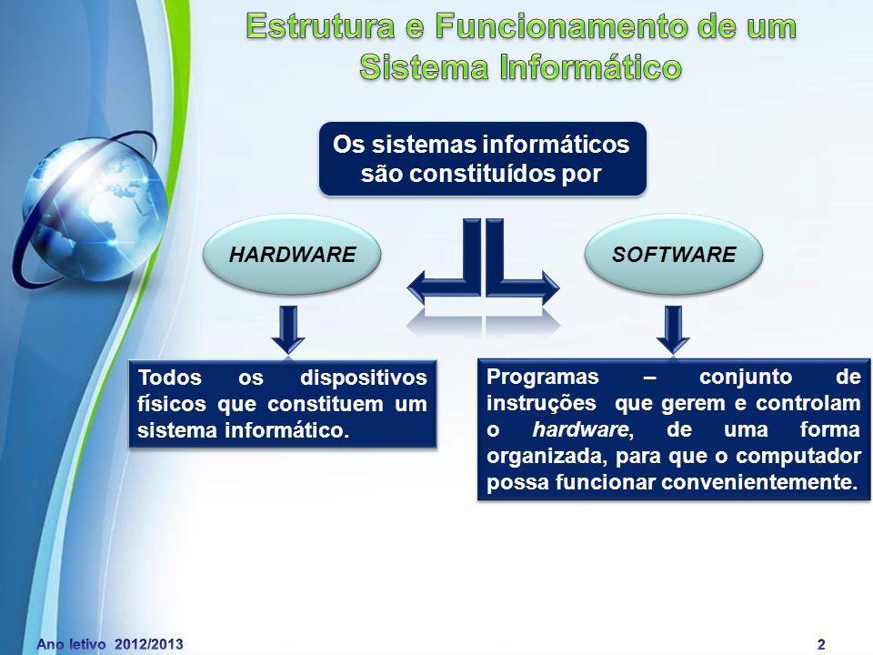 Powerpoint Templates Page 3 Hardware O hardware é a parte física do computador, isto é, todo o equipamento informático, processador, dispositivos de entrada e de saída, monitor, memórias, etc.