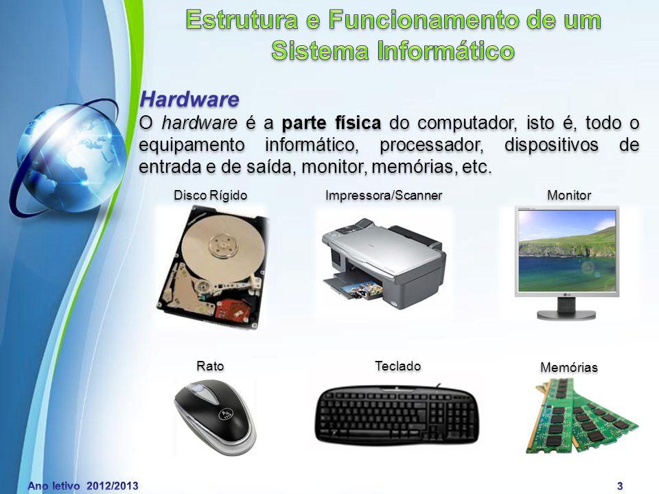 Powerpoint Templates Page 4 Hardware (Dispositivos) Os dispositivos, ou periféricos, permitem a comunicação entre o computador e o exterior.
