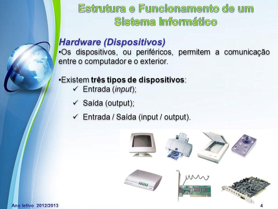 Powerpoint Templates Page 5 Hardware (Dispositivos) Dispositivos de Entrada (Input): permitem que o utilizador envie informação para o computador.