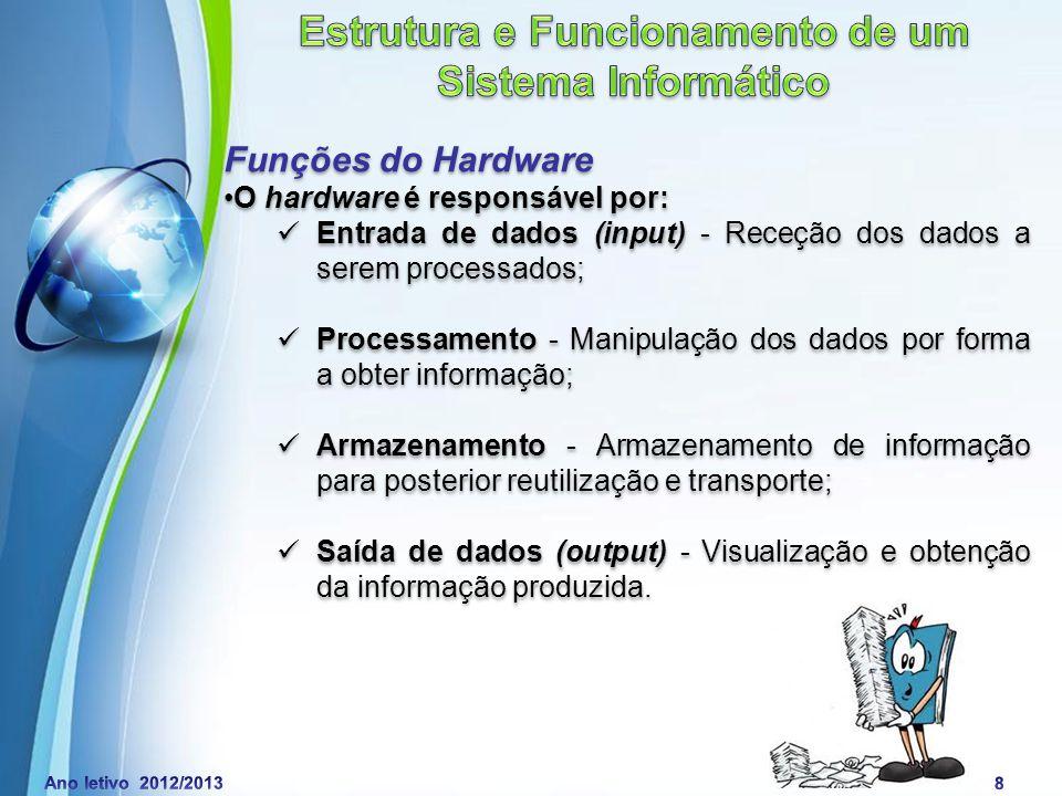 Powerpoint Templates Page 9 Software O software é a parte lógica, ou seja, os programas e comandos do computador.