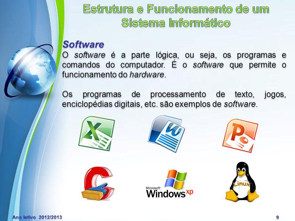 Powerpoint Templates Page 10 Tipos de Software Conjunto de programas fundamentais para o funcionamento do computador.