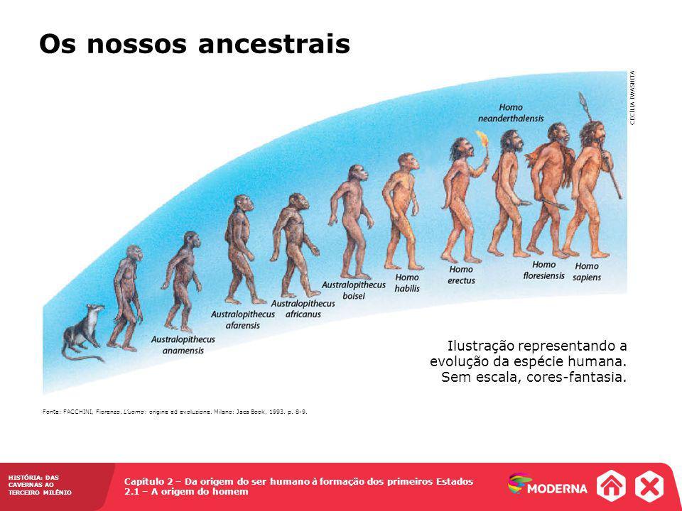 Capítulo 2 – Da origem do ser humano à formação dos primeiros Estados 2.1 – A origem do homem HISTÓRIA: DAS CAVERNAS AO TERCEIRO MILÊNIO Fonte: FACCHINI, Fiorenzo.