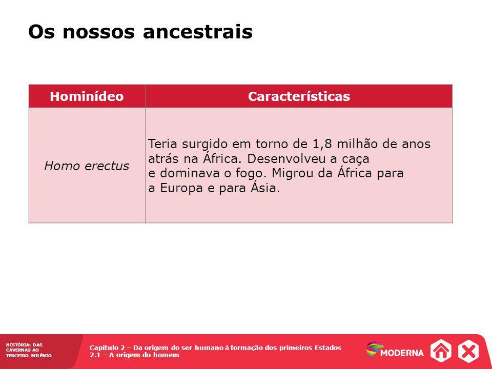 Capítulo 2 – Da origem do ser humano à formação dos primeiros Estados 2.1 – A origem do homem HISTÓRIA: DAS CAVERNAS AO TERCEIRO MILÊNIO HominídeoCaracterísticas Homo neanderthalensis Surgiu em torno de 500 mil anos atrás na Europa.