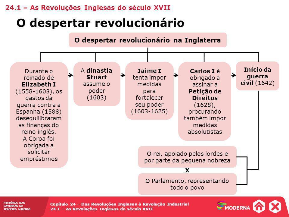 HISTÓRIA: DAS CAVERNAS AO TERCEIRO MILÊNIO Capítulo 24 – Das Revoluções Inglesas à Revolução Industrial 24.1 – As Revoluções Inglesas do século XVII O