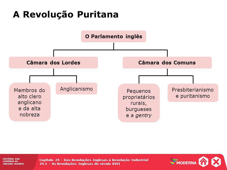 HISTÓRIA: DAS CAVERNAS AO TERCEIRO MILÊNIO Capítulo 24 – Das Revoluções Inglesas à Revolução Industrial 24.1 – As Revoluções Inglesas do século XVII A