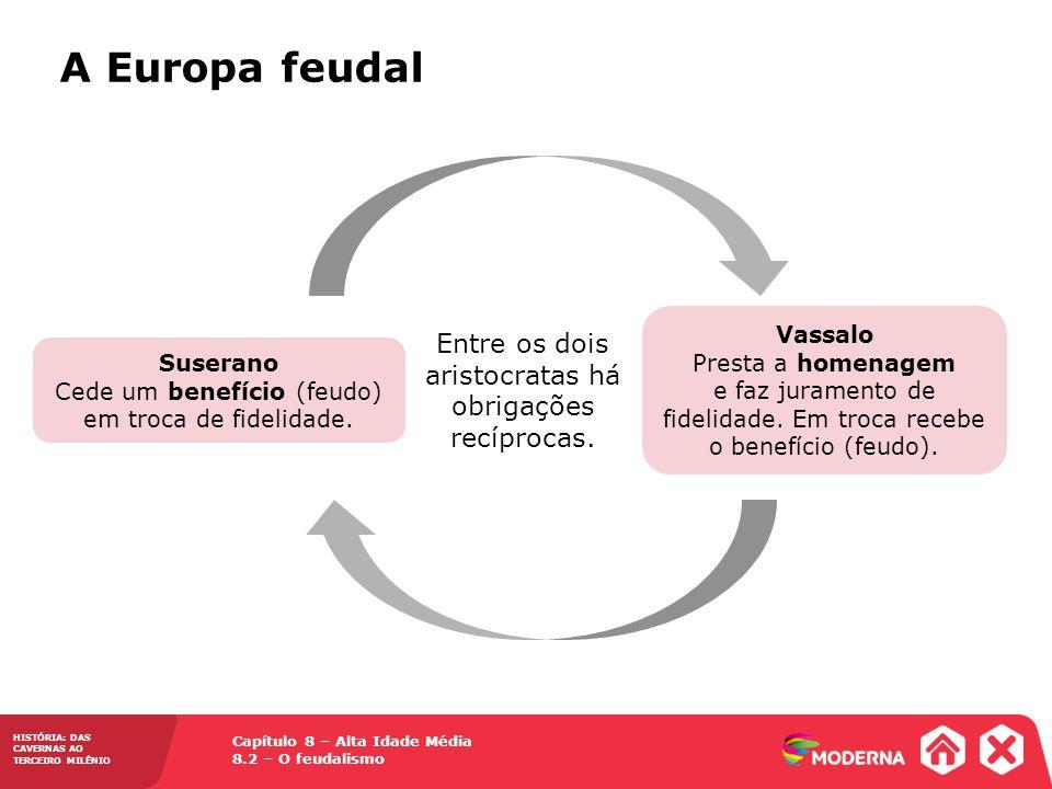 Capítulo 8 – Alta Idade Média 8.2 – O feudalismo HISTÓRIA: DAS CAVERNAS AO TERCEIRO MILÊNIO A Europa feudal Vassalo Presta a homenagem e faz juramento de fidelidade.
