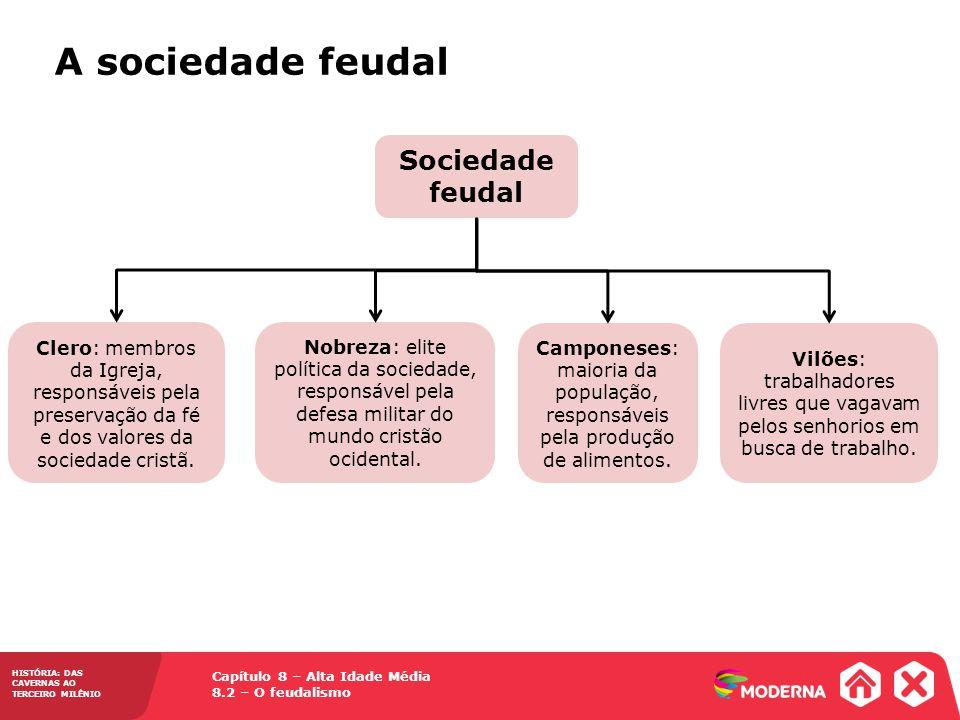 Capítulo 8 – Alta Idade Média 8.2 – O feudalismo HISTÓRIA: DAS CAVERNAS AO TERCEIRO MILÊNIO A sociedade feudal Sociedade feudal Clero: membros da Igre