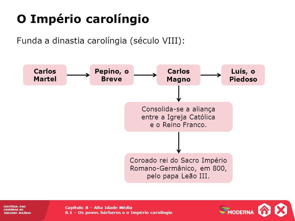 Capítulo 8 – Alta Idade Média 8.1 – Os povos bárbaros e o Império carolíngio HISTÓRIA: DAS CAVERNAS AO TERCEIRO MILÊNIO Funda a dinastia carolíngia (s