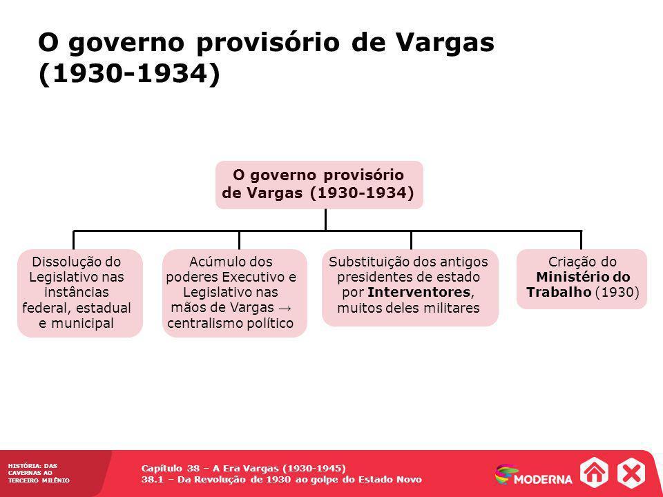 Capítulo 38 – A Era Vargas (1930-1945) 38.1 – Da Revolução de 1930 ao golpe do Estado Novo HISTÓRIA: DAS CAVERNAS AO TERCEIRO MILÊNIO O governo provis