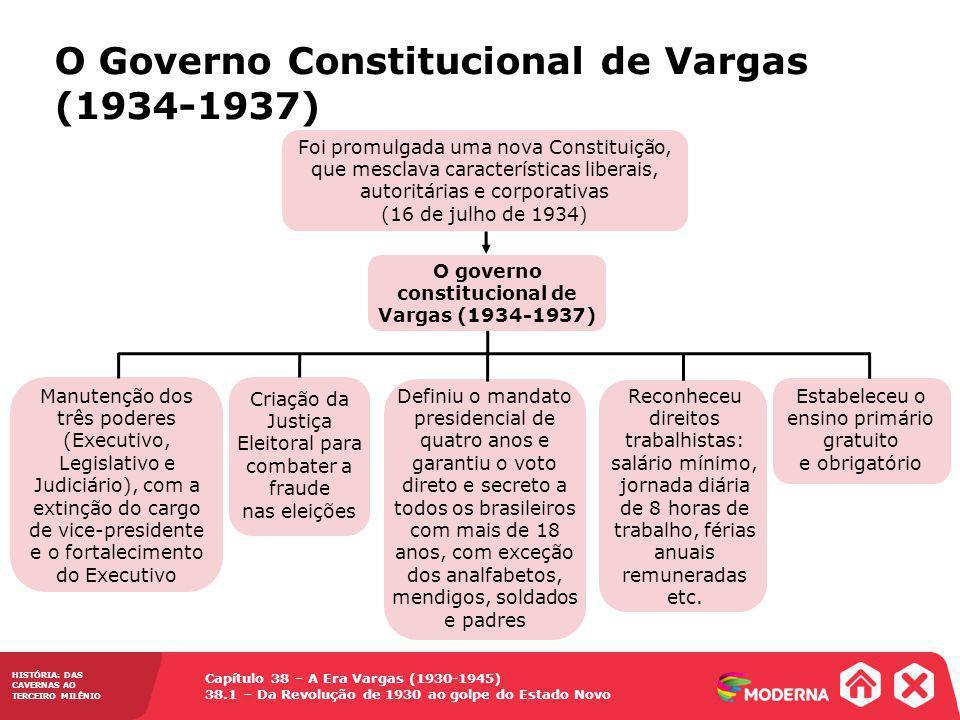 Capítulo 38 – A Era Vargas (1930-1945) 38.1 – Da Revolução de 1930 ao golpe do Estado Novo HISTÓRIA: DAS CAVERNAS AO TERCEIRO MILÊNIO O Governo Consti