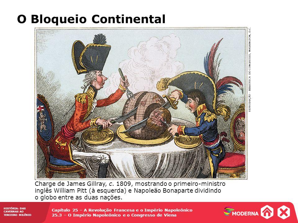 HISTÓRIA: DAS CAVERNAS AO TERCEIRO MILÊNIO Capítulo 25 – A Revolução Francesa e o Império Napoleônico HISTÓRIA: DAS CAVERNAS AO TERCEIRO MILÊNIO Capítulo 25 – A Revolução Francesa e o Império Napoleônico 25.3 – O Império Napoleônico e o Congresso de Viena O Bloqueio Continental REPRODUÇÃO – BIBLIOTECA DO CONGRESSO, WASHINGTON, D.C.
