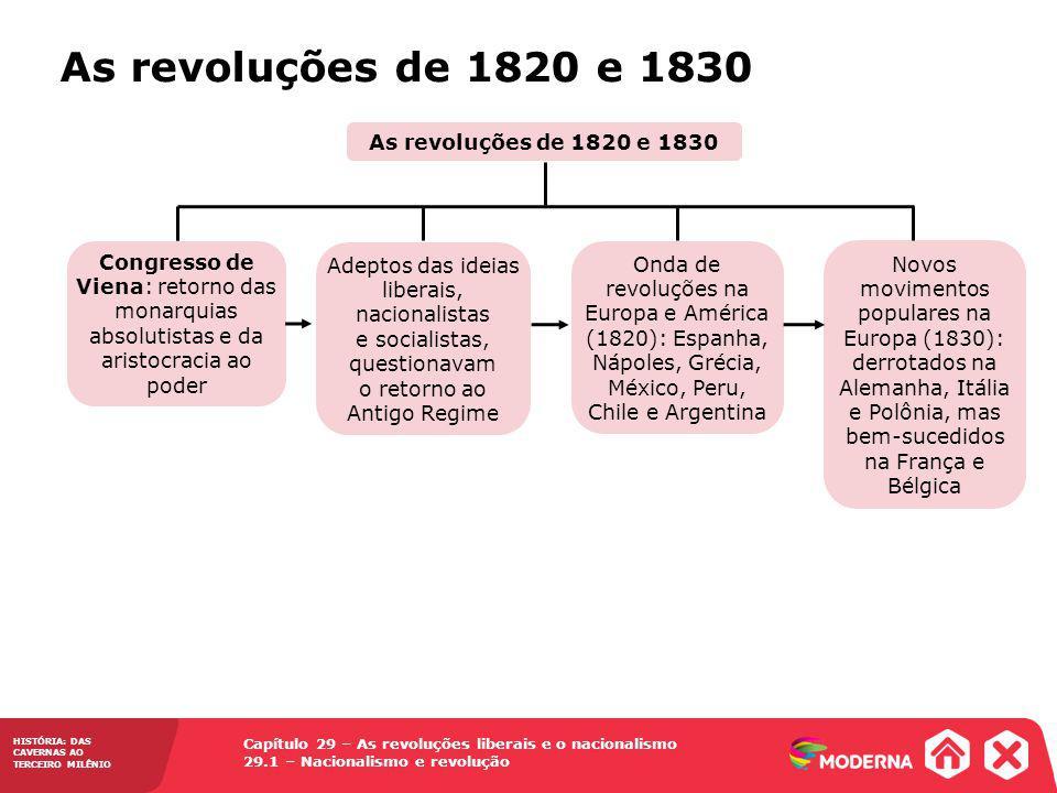 HISTÓRIA: DAS CAVERNAS AO TERCEIRO MILÊNIO Capítulo 29 – As revoluções liberais e o nacionalismo 29.1 – Nacionalismo e revolução As revoluções de 1820