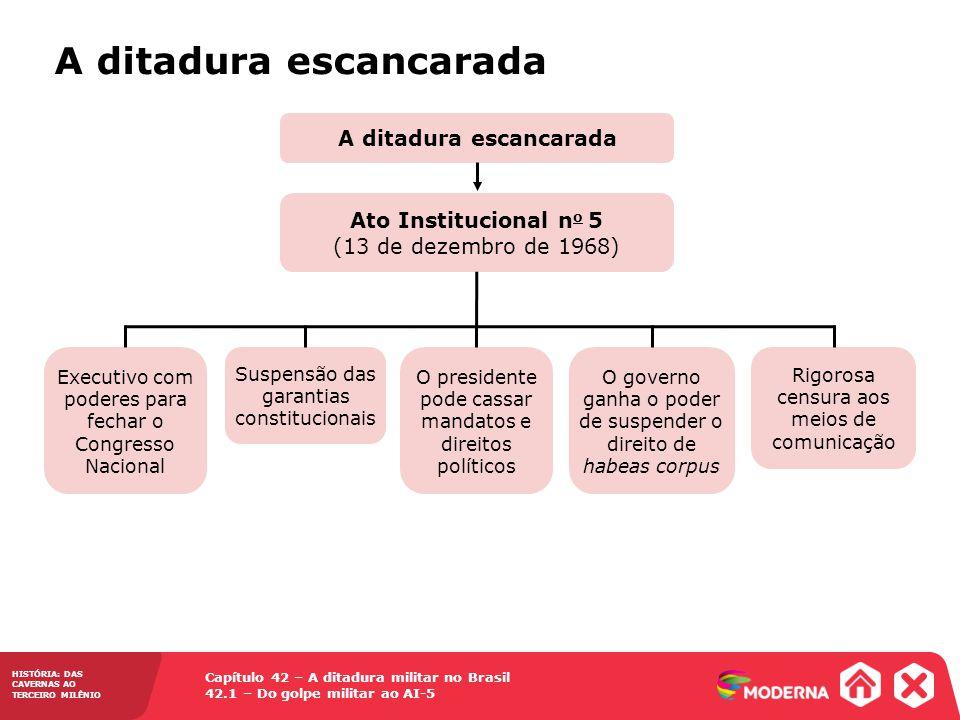 Capítulo 42 – A ditadura militar no Brasil 42.1 – Do golpe militar ao AI-5 HISTÓRIA: DAS CAVERNAS AO TERCEIRO MILÊNIO A ditadura escancarada Ato Insti