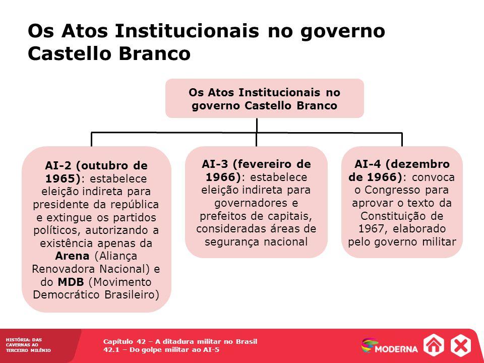 Capítulo 42 – A ditadura militar no Brasil 42.1 – Do golpe militar ao AI-5 HISTÓRIA: DAS CAVERNAS AO TERCEIRO MILÊNIO Os Atos Institucionais no govern