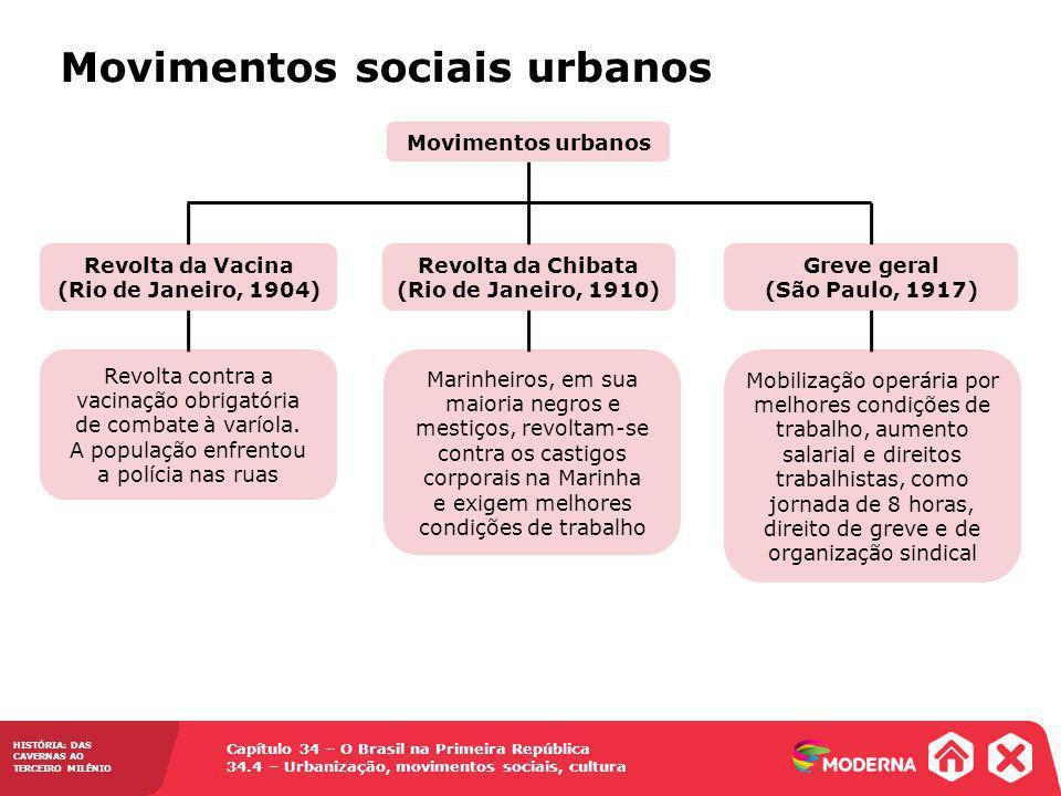 Capítulo 34 – O Brasil na Primeira República 34.4 – Urbanização, movimentos sociais, cultura HISTÓRIA: DAS CAVERNAS AO TERCEIRO MILÊNIO Movimentos soc