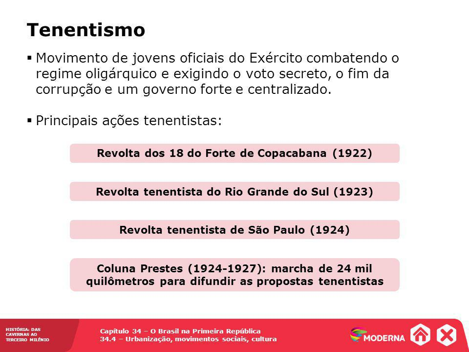 Capítulo 34 – O Brasil na Primeira República 34.4 – Urbanização, movimentos sociais, cultura HISTÓRIA: DAS CAVERNAS AO TERCEIRO MILÊNIO Tenentismo Mov