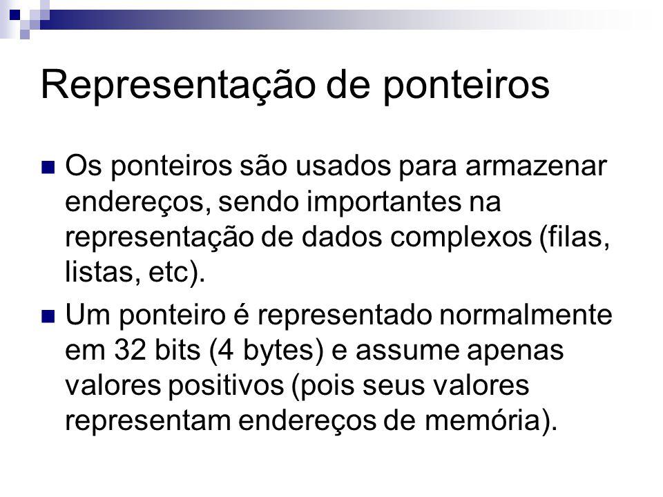 Representação de ponteiros Os ponteiros são usados para armazenar endereços, sendo importantes na representação de dados complexos (filas, listas, etc