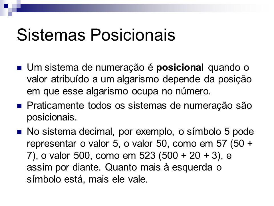 Sistemas Posicionais Um sistema de numeração é posicional quando o valor atribuído a um algarismo depende da posição em que esse algarismo ocupa no nú