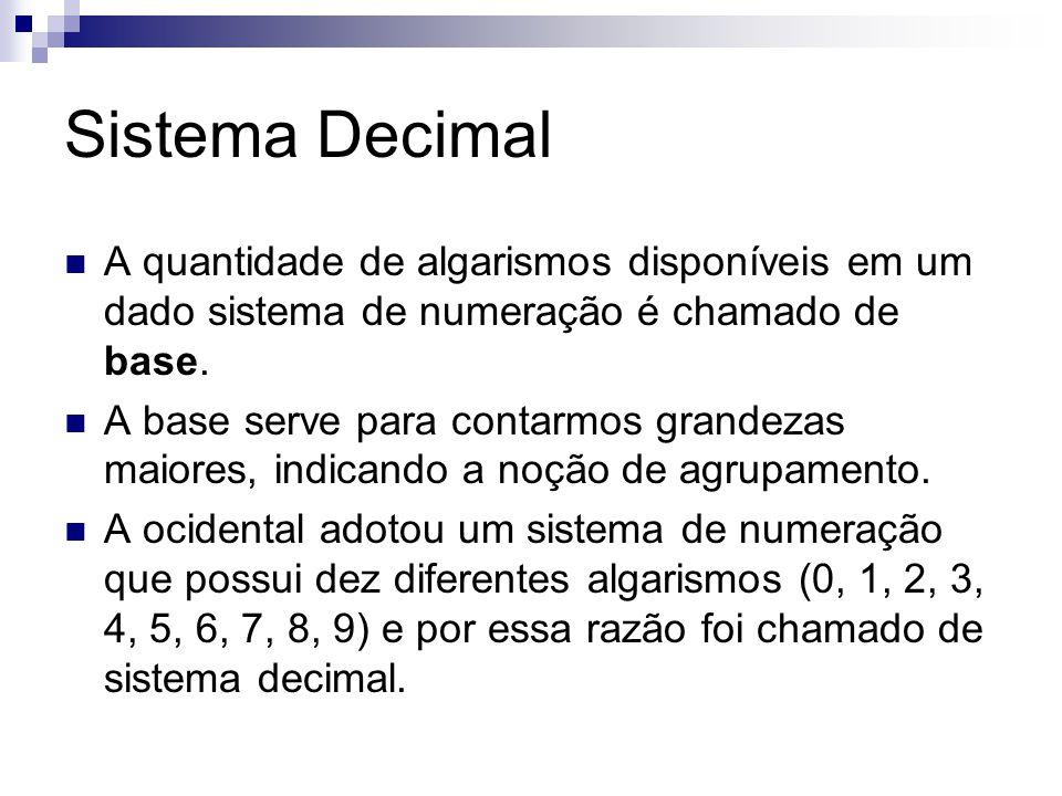 Sistema Decimal A quantidade de algarismos disponíveis em um dado sistema de numeração é chamado de base. A base serve para contarmos grandezas maiore