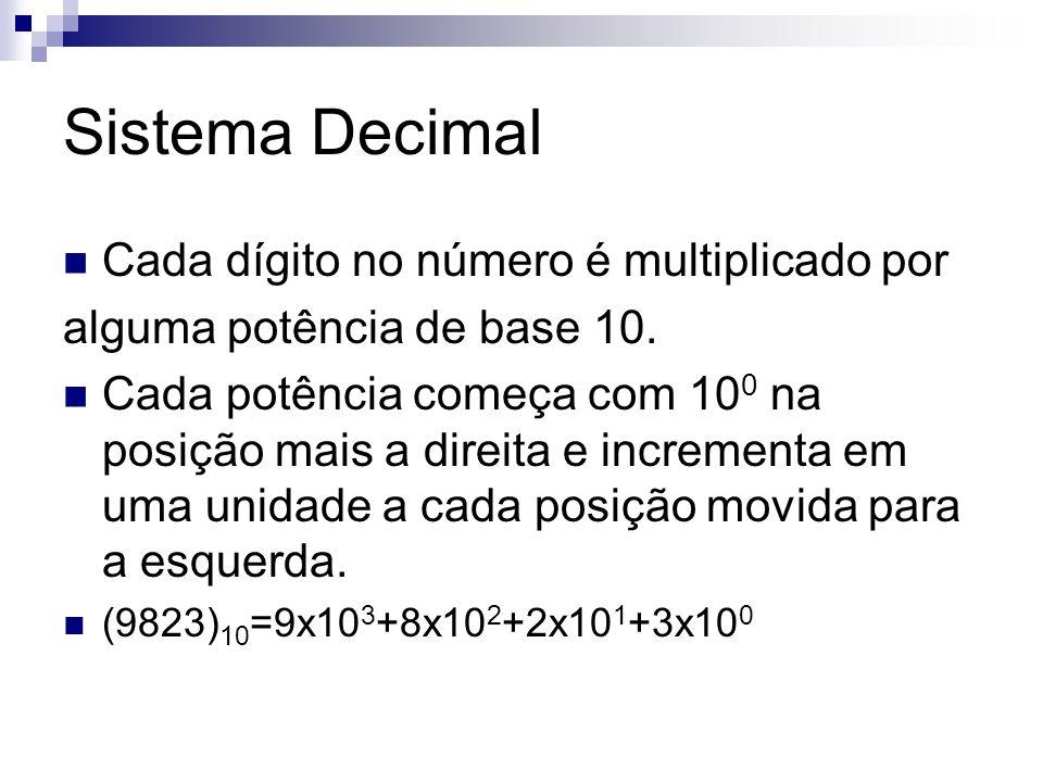 Sistema Decimal Cada dígito no número é multiplicado por alguma potência de base 10. Cada potência começa com 10 0 na posição mais a direita e increme