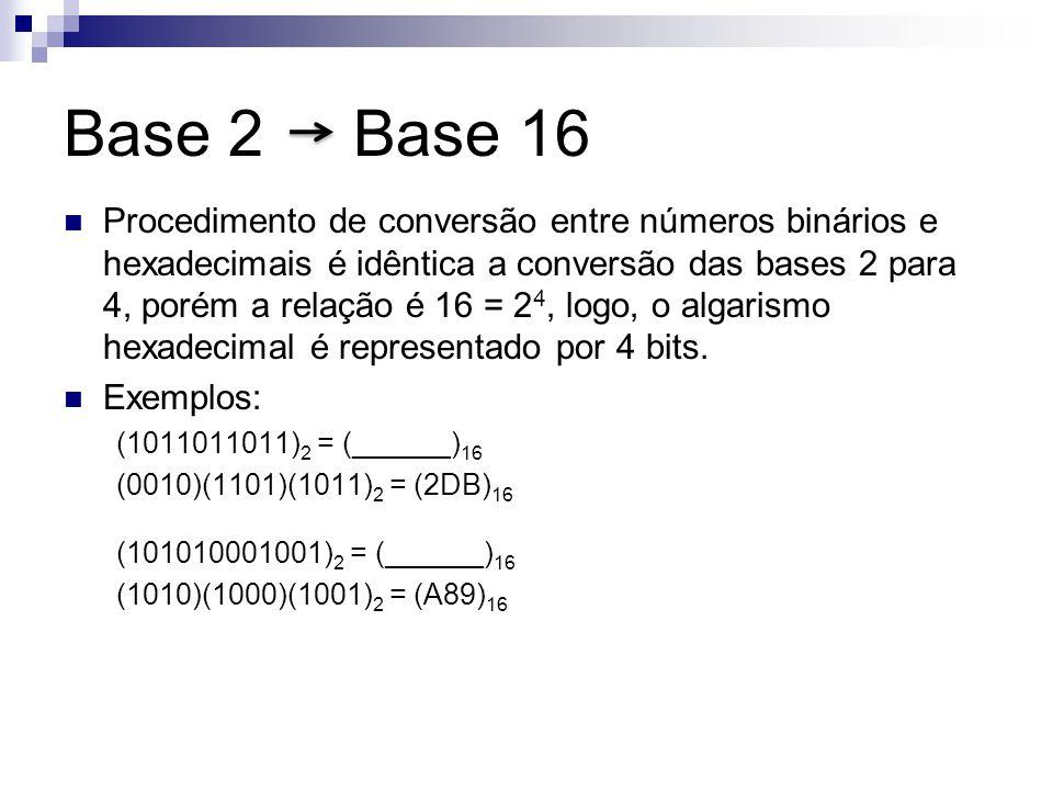 Base 2 Base 16 Procedimento de conversão entre números binários e hexadecimais é idêntica a conversão das bases 2 para 4, porém a relação é 16 = 2 4,